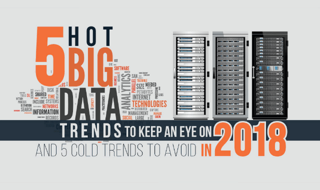 5 Hot Big Data Trends