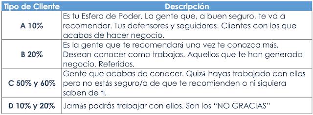 como_obtener_mas_clientes_comprar_rentar_vender_casa_departamento_franquicias_inmobiliarias_REMAX_mexico