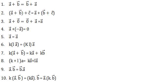Materi Vektor Matematika Pengertian Sifat Sifat Dan Operasi Aljabar