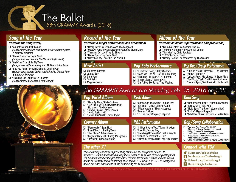 Awards printable ballot (2016) | The Gold Knight - Latest Academy ...