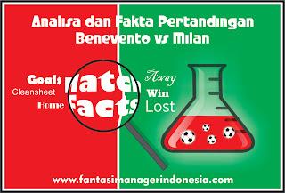 analisa dan fakta pertandingan Benevento vs Milan fantasi manager indonesia