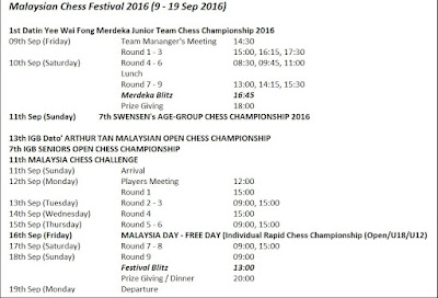 Malaysia Chess Festival Schedule 2016