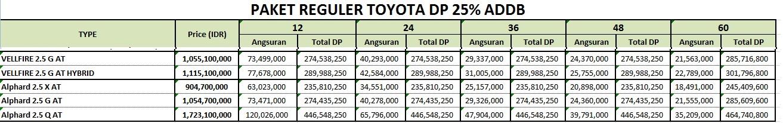Kredit Toyota Alphard 2017