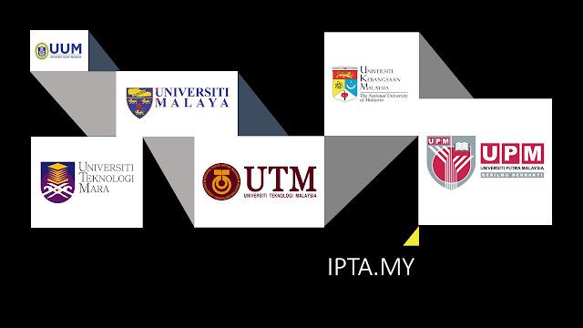Senarai Ipta Dan Ipts Di Malaysia 2019