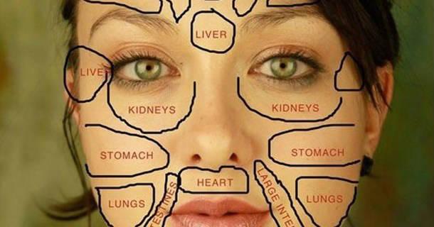 Chinese Face Map Reveals Hidden Illnesses
