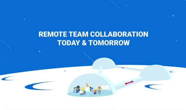 Remote Team Collaboration Today And Tomorrow