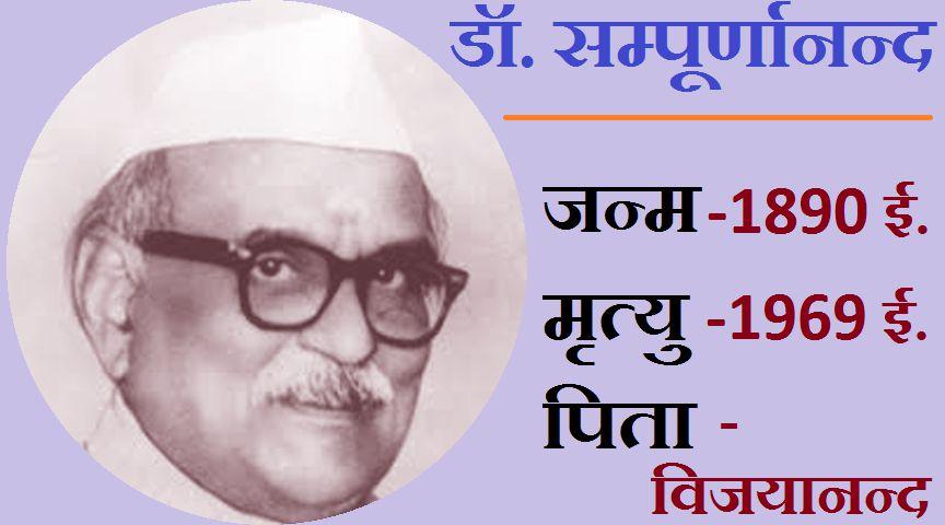 Sampurnanand - Dr Sampurnanand