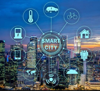 Smart City - Aspects
