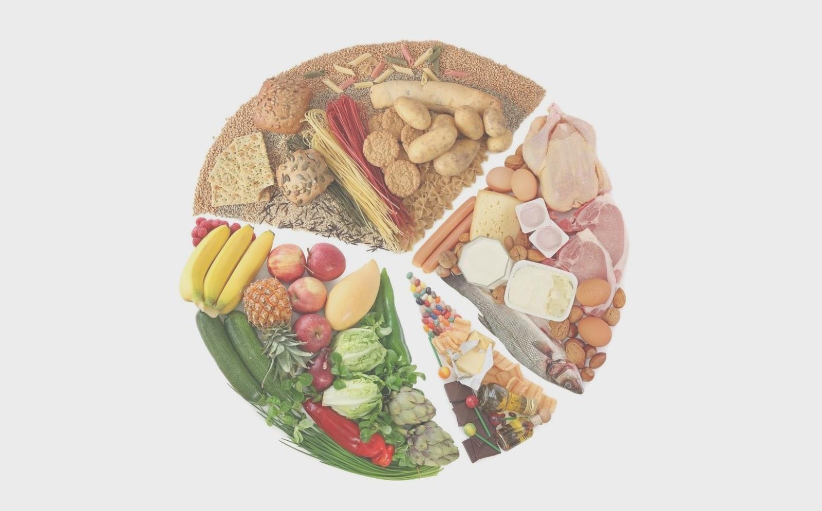 Menghitung Kebutuhan Kalori Tubuh Dalam Menjaga Berat Badan