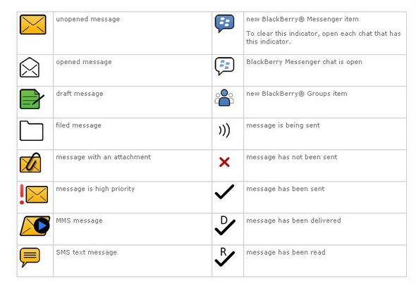Facebook messenger icons meanings - Dft coins twitter