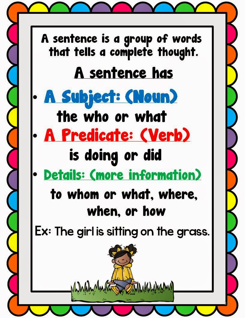 how to write a good first sentence