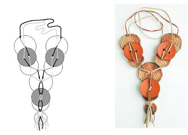 Collar Circulos Crochet y Cuero Inspiracion