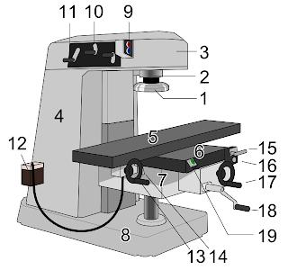 mesin slot wikipedia