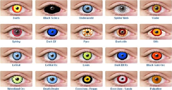 What Is The Importance Of Having Regular Eye Exams