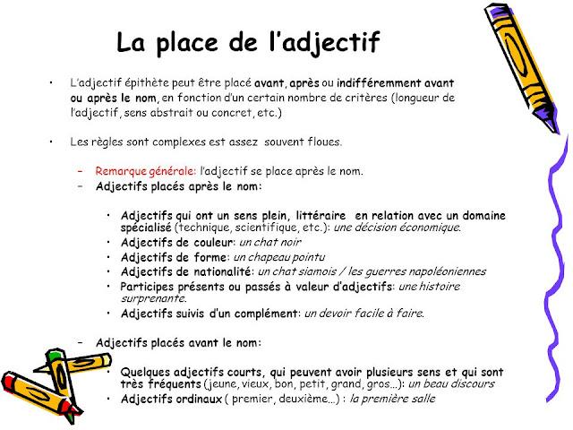 Miejsce przymiotnika - gramatyka 5 - Francuski przy kawie