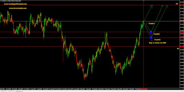 Forex Trader Trading,Forex Currency Market,Market Forex Signals,Broker Fx, Forex Asia