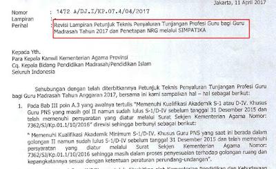 Revisi Juknis TPG Madrasah Tahun 2017 Beserta Penetapan NRG Melalui Simpatika
