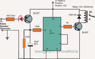 modifying FM radio as remote relay controller