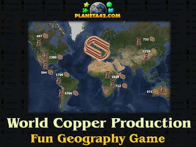 Copper Production Game