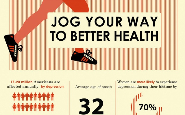 Image: Jog Your Way to Better Health #infographic