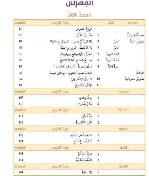 كتاب اللغة العربية  للصف العاشر الفصل الأول 2020-2021