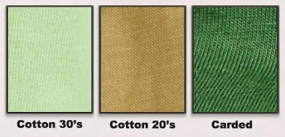 Bahan Kaos Terbaik Dari Cotton Combed 100 %