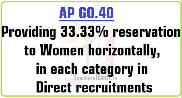 33.33% Reservation,Women,Direct Recruitments in AP-GO.40