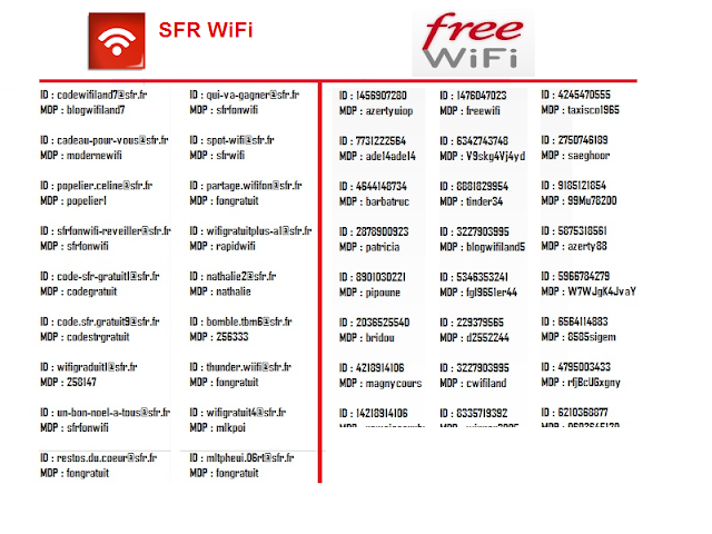 WIFI FON APPLICATION SFR TÉLÉCHARGER