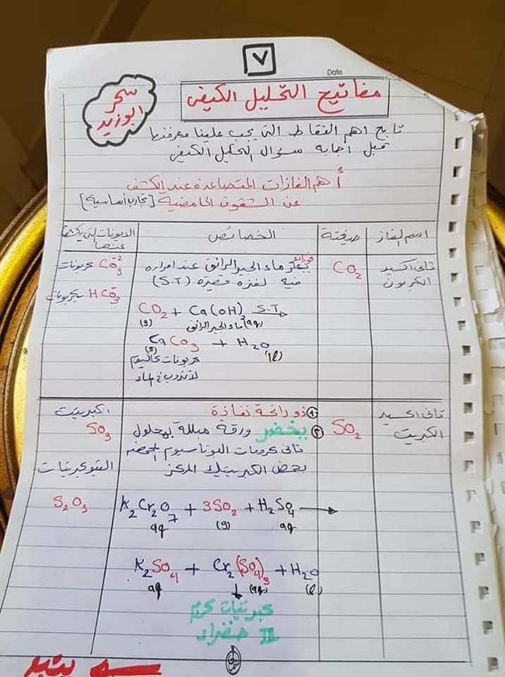 مفاتيح اجابه سؤال التحليل الكيميائي الكيفي للصف الثالث الثانوي أ/ سحر أبو زيد 7