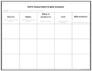 Free metric measurement graphic organizer