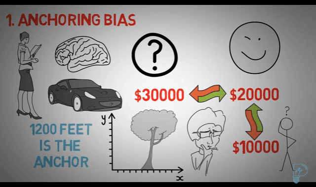 12 Common Cognitive Biases Explained