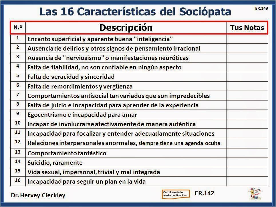 caracteristicas de sociopatas