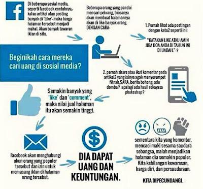TERUNGKAP, Modus dibalik LIKE dan Katakan AMIN di Social Media Yang Perlu Anda Ketahui