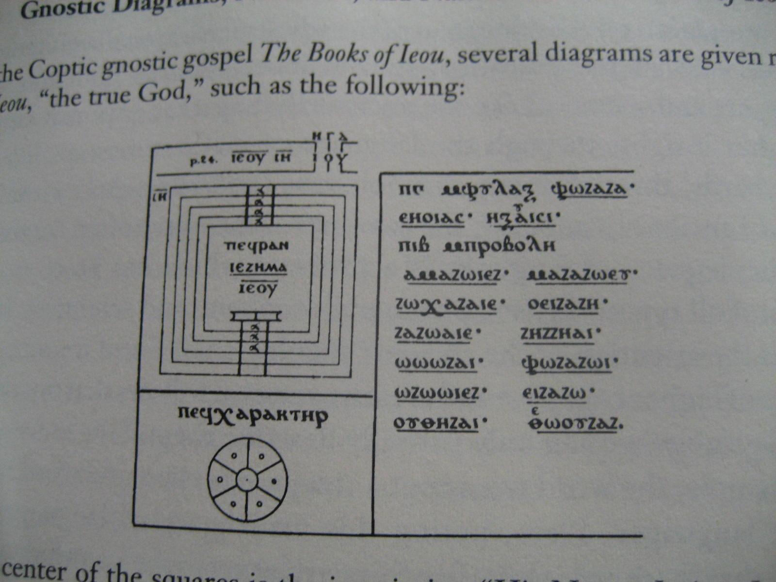 jesus christ son of god david fideler pdf