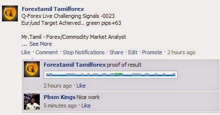 Forex Trading Technical Analysis, Forex Technical Analysis India, Forex Technical Analysis,Forex Trading Wave Analysis