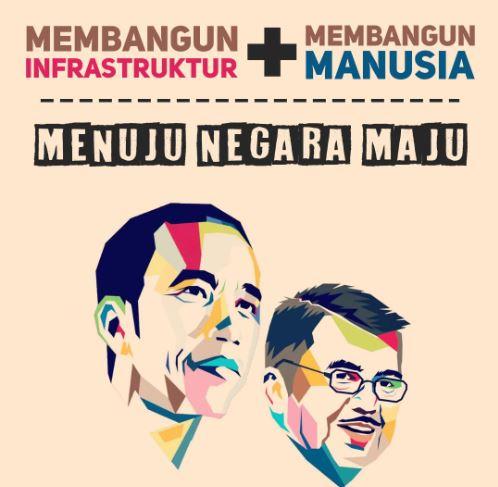 Daftar Prestasi Gemilang Empat Tahun Kepemimpinan Presiden Jokowi