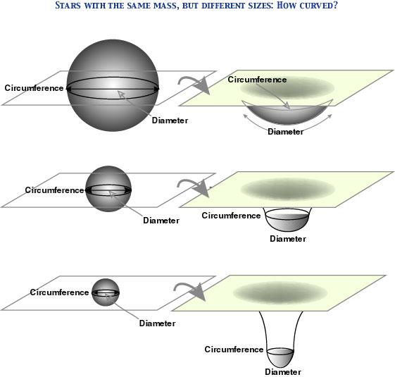 black hole diagram - photo #45