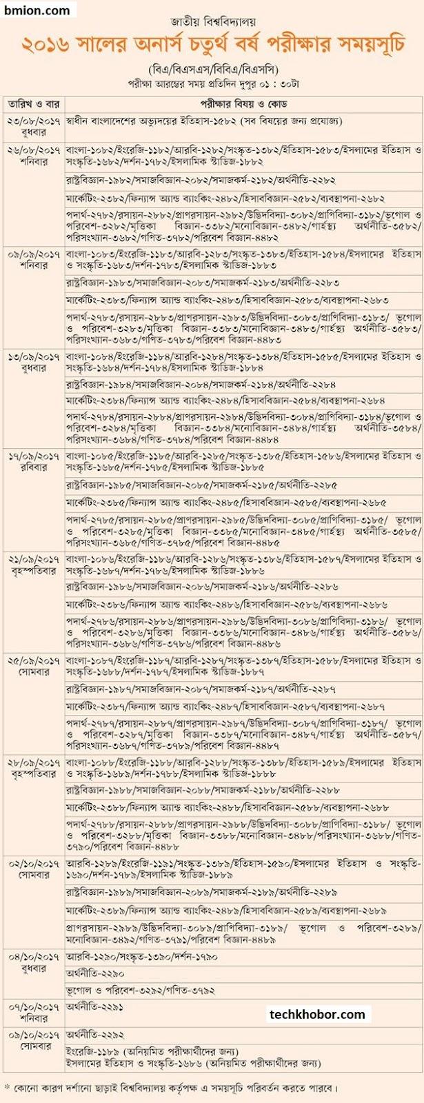 জাতীয়-বিশ্ববিদ্যালয়-অনার্স-৪র্থ-বর্ষ-পরীক্ষা-২০১৬-রুটিন-অনার্স-ফাইনাল-পরীক্ষার-রুটিন
