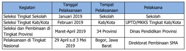 Jadwal Kegiatan Kawah Kepemimpinan Pelajar (KKP)