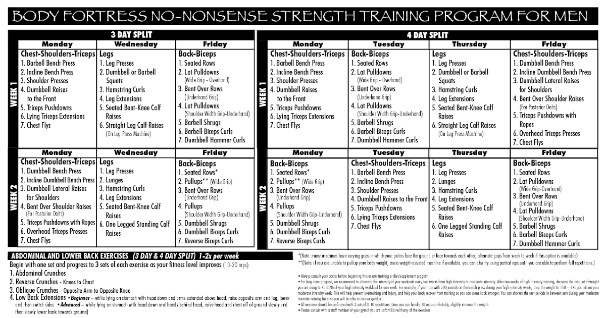 Training Each Muscle Group With A 3 Times Per Week Workout ...