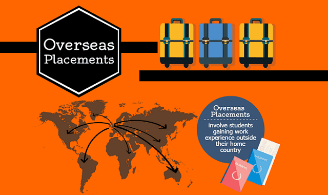 5 Key Benefits of Overseas Placement