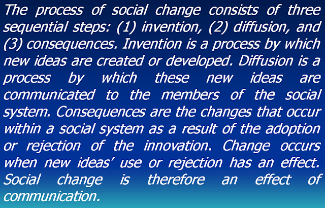 Models of Curriculum innovation and social change