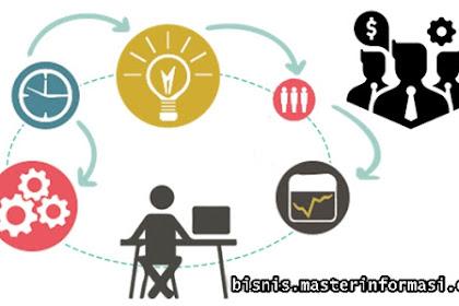 10 Cara Mengembangkan Bisnis Kecil Hingga Sukses