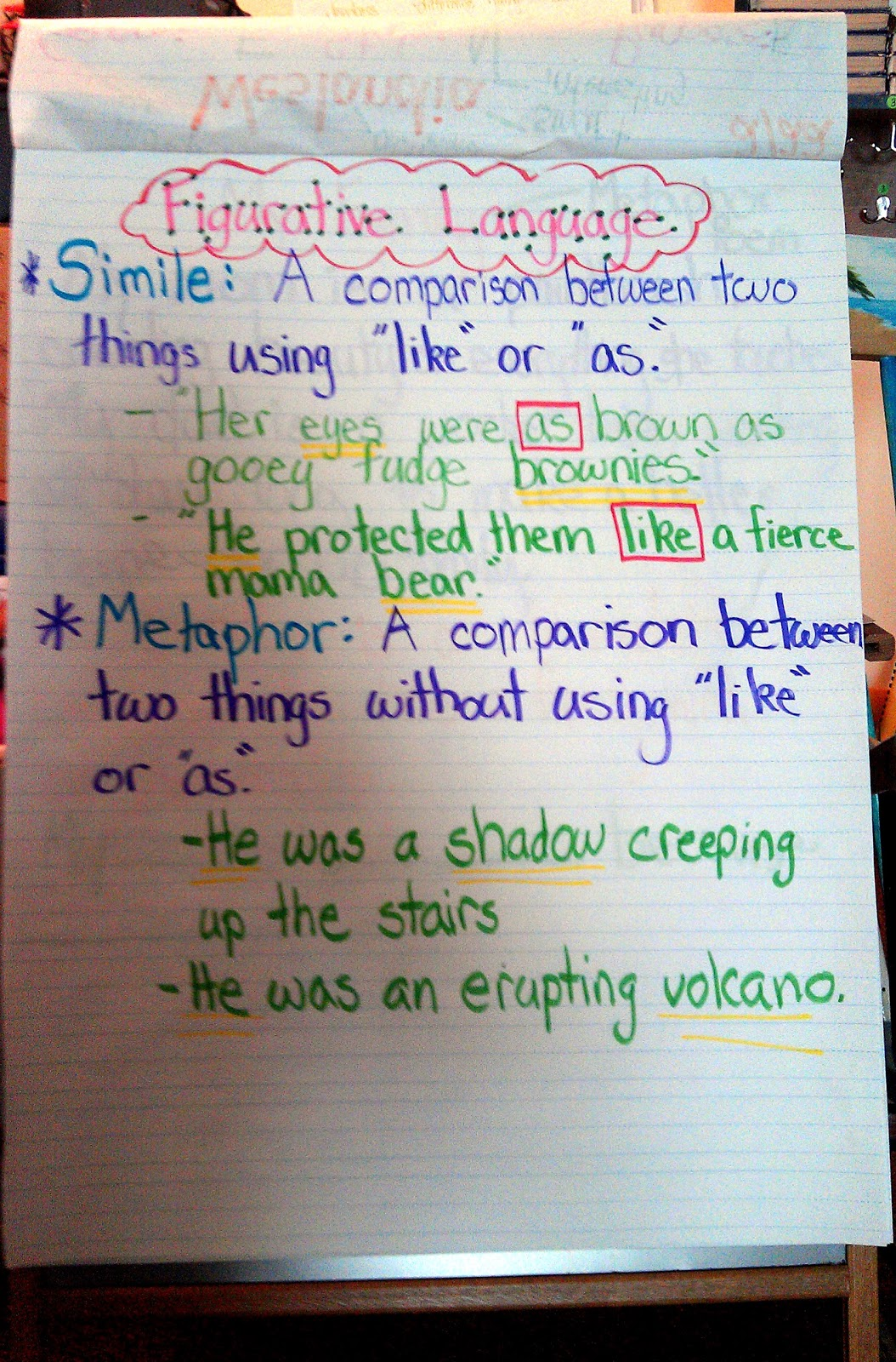 Juice Boxes And Crayolas Teaching Figurative Language In