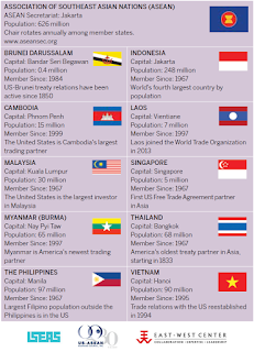 Sebutkan Negara-negara Anggota ASEAN