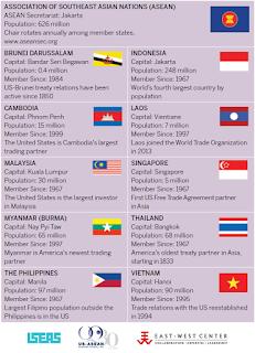 Negara Asean Yang Memiliki Iklim Subtropis Adalah : negara, asean, memiliki, iklim, subtropis, adalah, Manakah, Negara, Asean, Berikut, Memiliki, Iklim, Subtropis