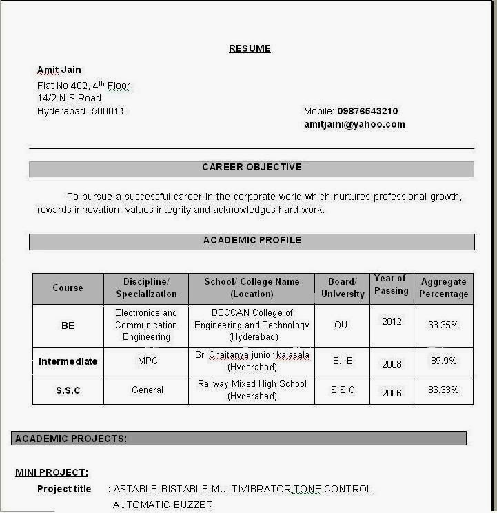 Best Resume Format For Freshers Engineers Niveresume