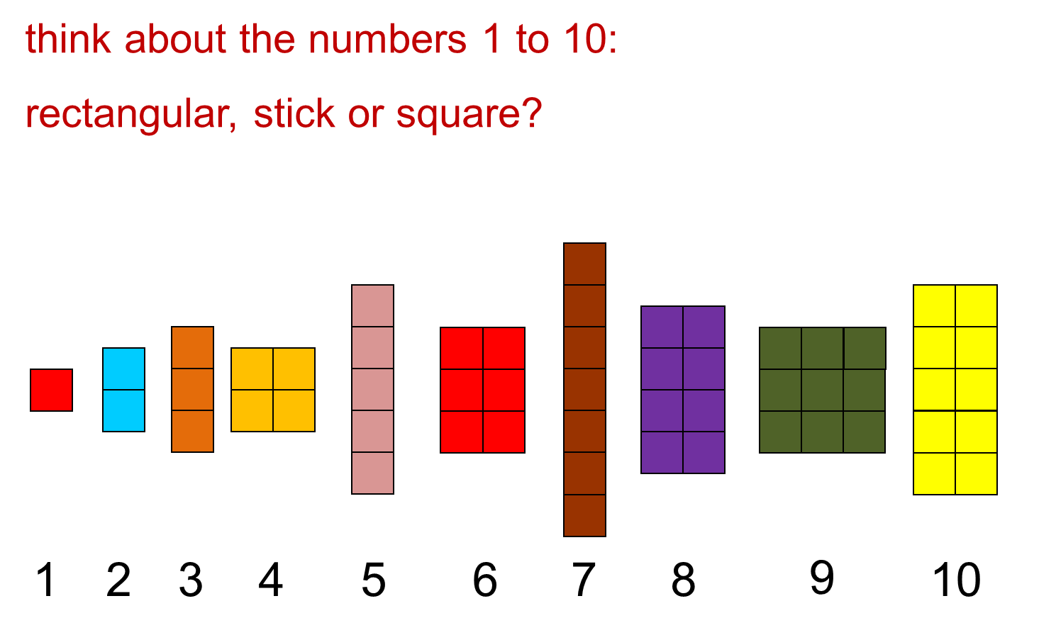 Maths With Friends Prime Numbers Factors And Prime Factors