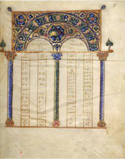 βυζαντινό χειρόγραφο της Ιεράς Μονής Διονυσίου Αγίου Όρους http://leipsanothiki.blogspot.be/