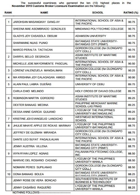 top 10 customs broker board exam results 2015